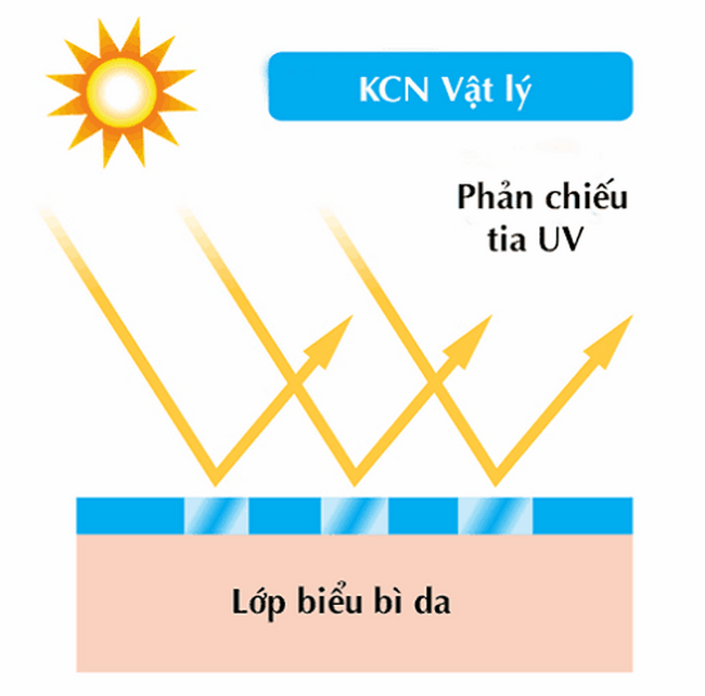 kem-chong-nang-cho-da-nhay-cam-1