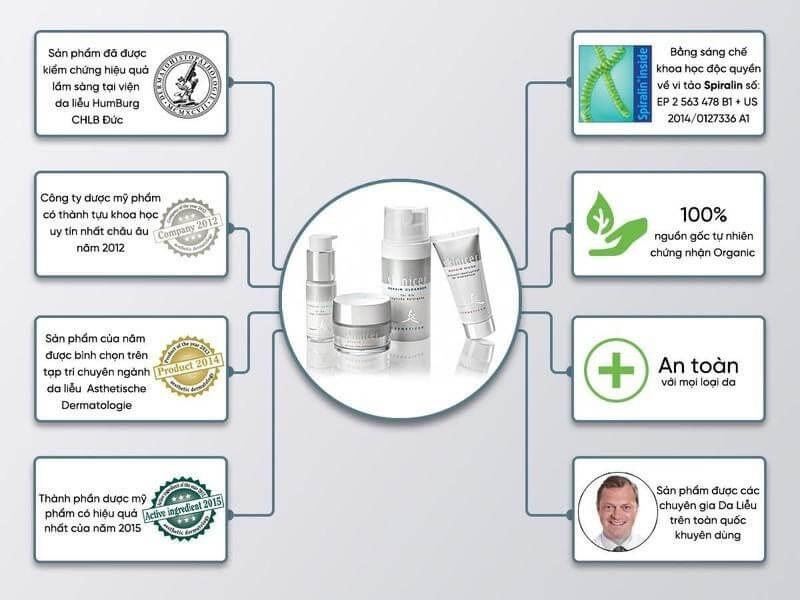 Thông tin chi tiết sản phẩm Skinicer